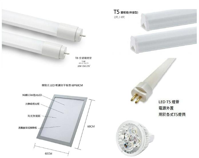 LED燈節能分析