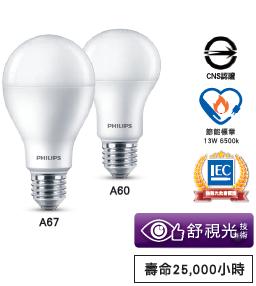 飛利浦LED燈泡